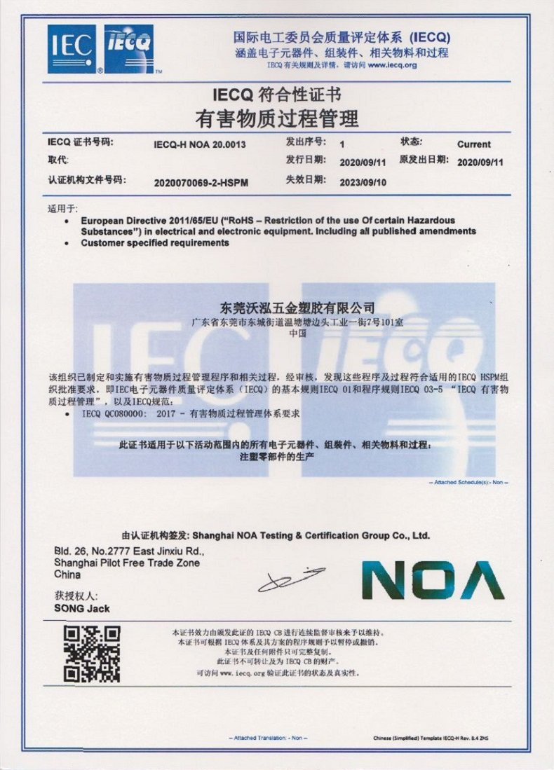 IECQ QC 080000:2017, WORLDHOM